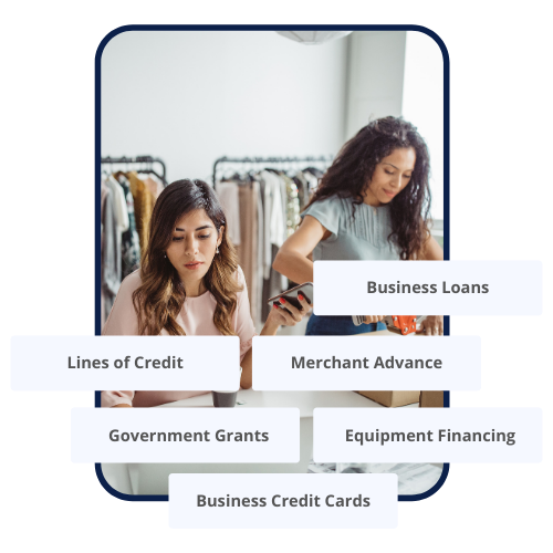 Image depicting business owners and the types of loans reviewed